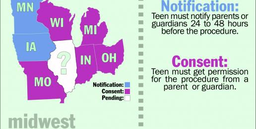 Illinois Parental Notice Case