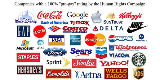 Consumers 140xs More Likely to Buy from Liberal-Sponsoring Corporations