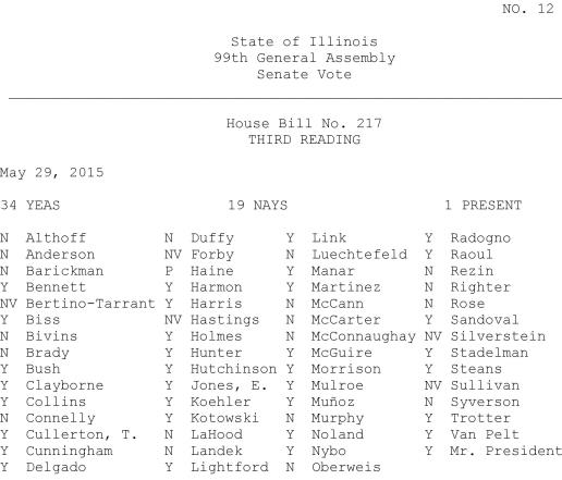 HB0217 Roll Call-page-001