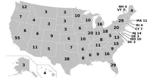 The Electoral College Debate