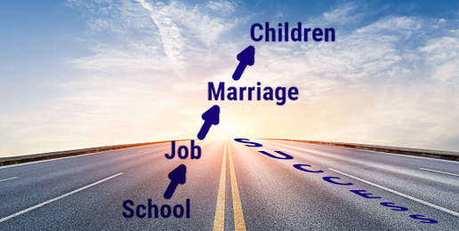 "Marriage and the ""Success Sequence"""