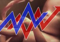 Manipulative Polling Language For Abortion Agenda