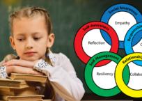 Trading Academics for Far-Left 'Social-Emotional Learning'